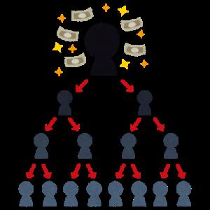 ねずみ講、マルチ商法、MLMなどの、ピラミッド型の組織で一番上の人が一番儲けている様子を描いた、無限連鎖講のイラスト