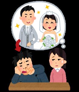 結婚後に豹変したモラハラ夫